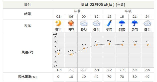 tenki2.5.JPG